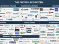 UK fintechs must look to international partnerships for growth