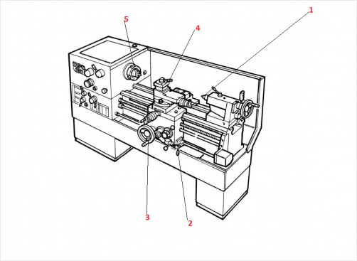 labeled diagram of a lathe